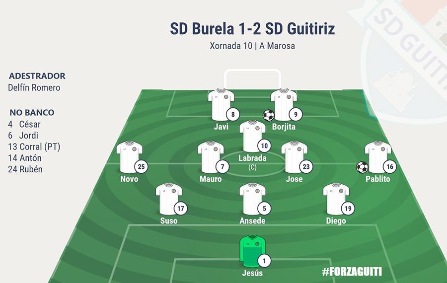 Burela vs SD Guitiriz 2017/2018