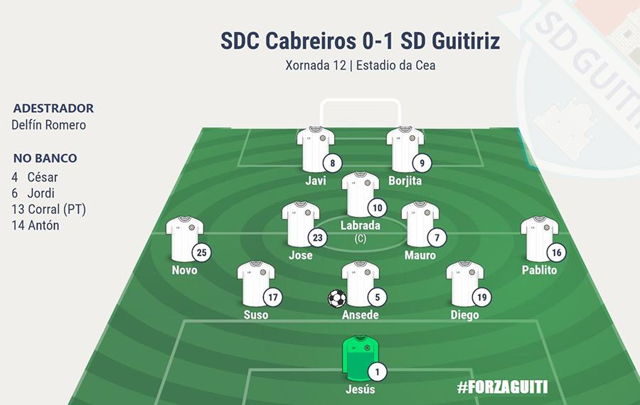 Cabreiros vs SD Guitiriz 2017/2018