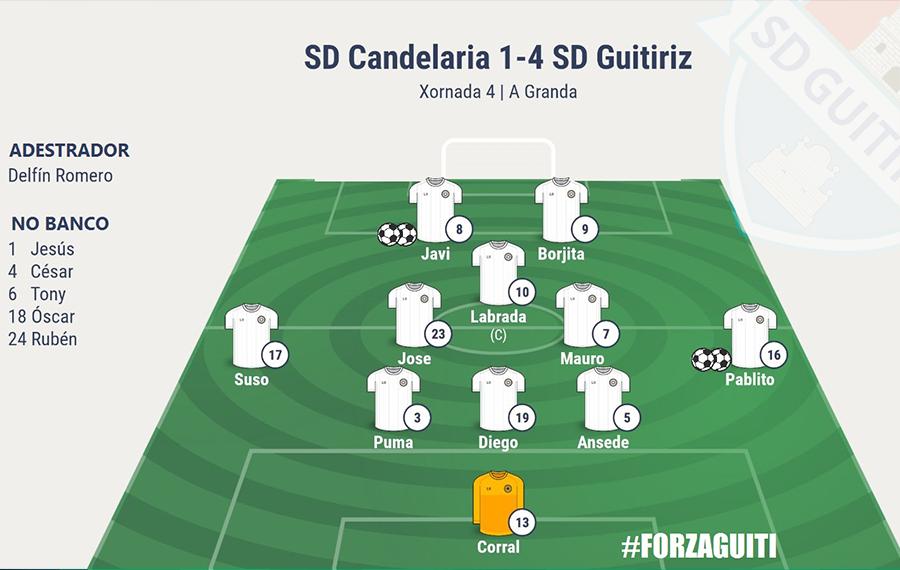 Candelaria vs SD Guitiriz