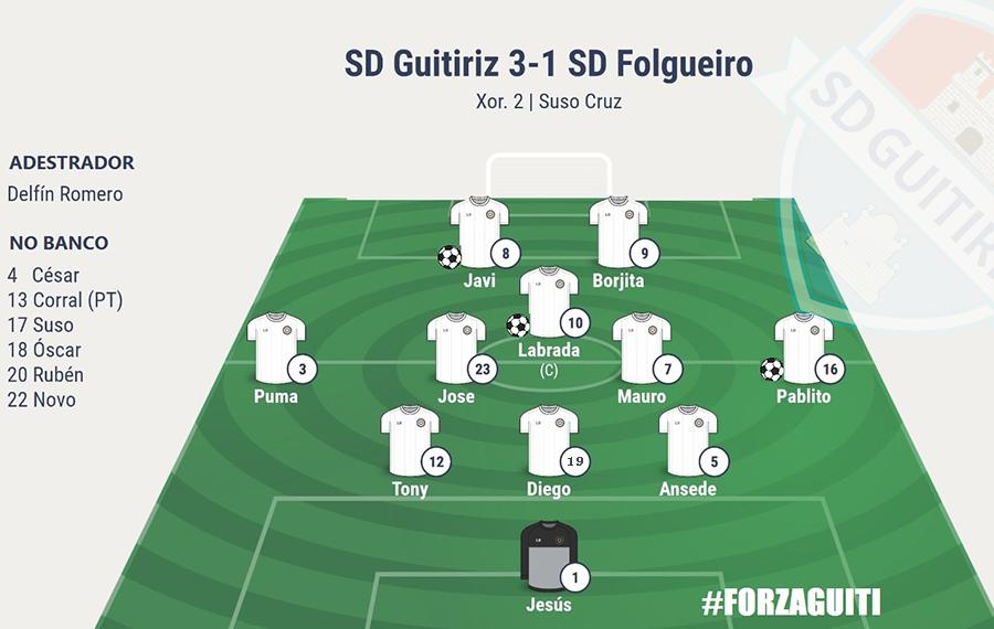 SD Guitiriz vs Folgueiro