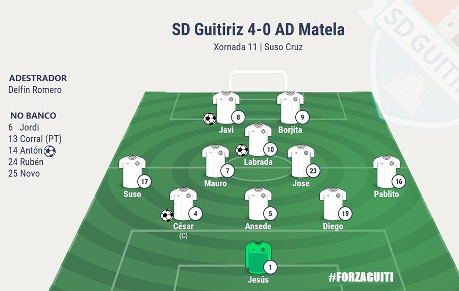 SD Guitiriz vs Matela 2017/2018