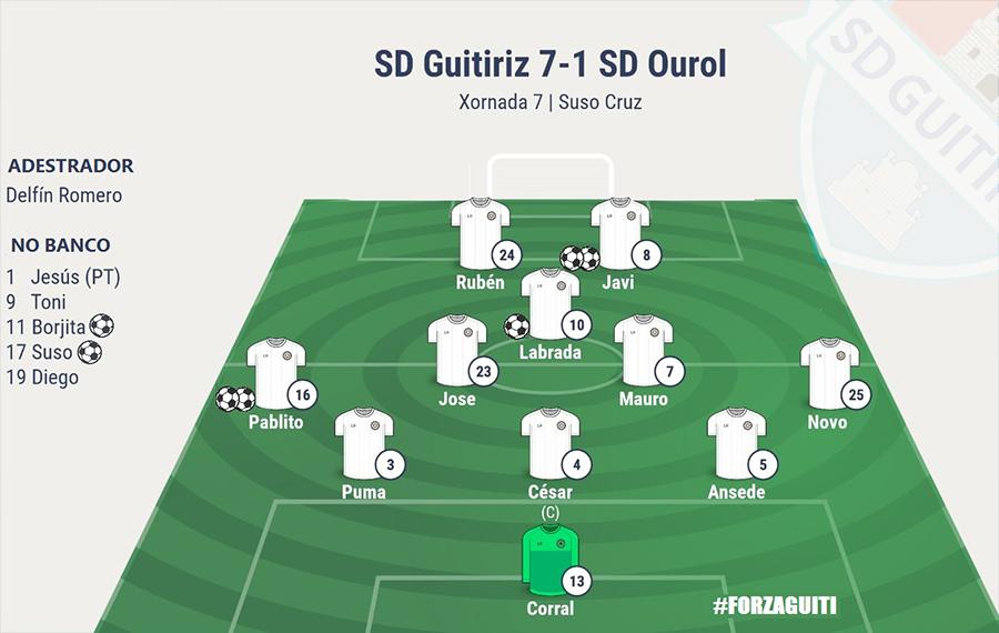 SD Guitiriz vs Ourol 2017/2018