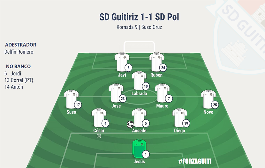 SD Guitiriz vs Pol 2017/2018