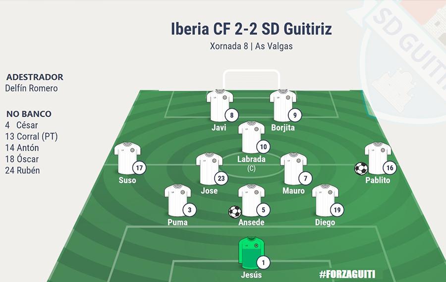 Iberia vs SD Guitiriz 2017/2018